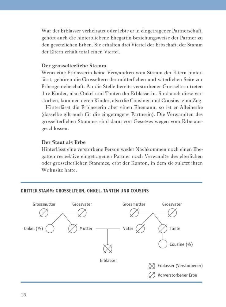 Berühmt Scharnier Stemmschablone Bilder - Entry Level Resume ...